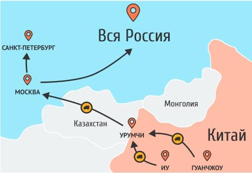 схема доставки с сайта 1688 из Китая в Россию