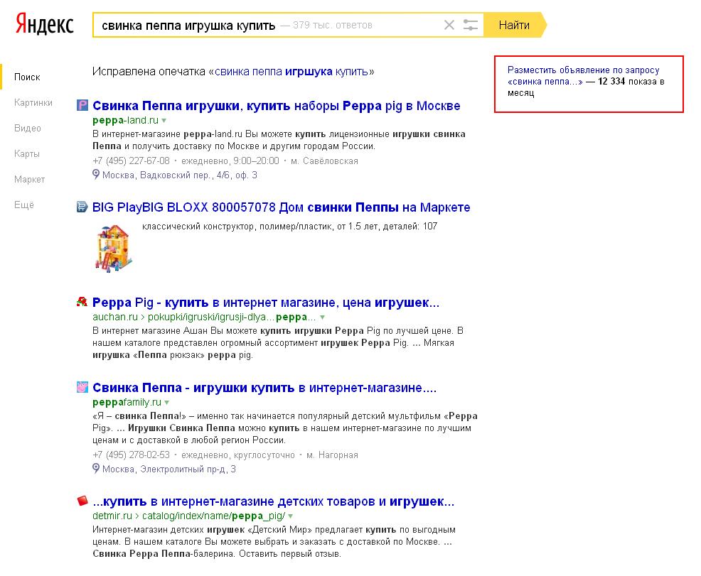 Популярность игрушки свинка Пеппа.