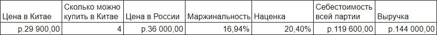 Цены на сублимационный термопресс-принтер