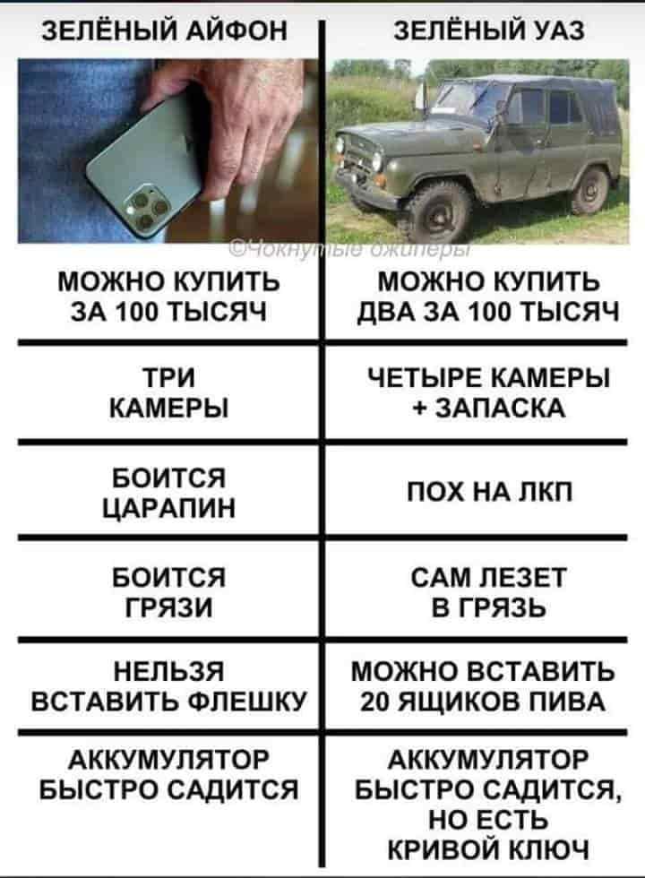 Любители советского автопрома свой выбор уже сделали