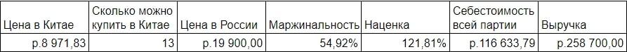 Цена модели HIKVISION 2CD3T66FWDV2-I5