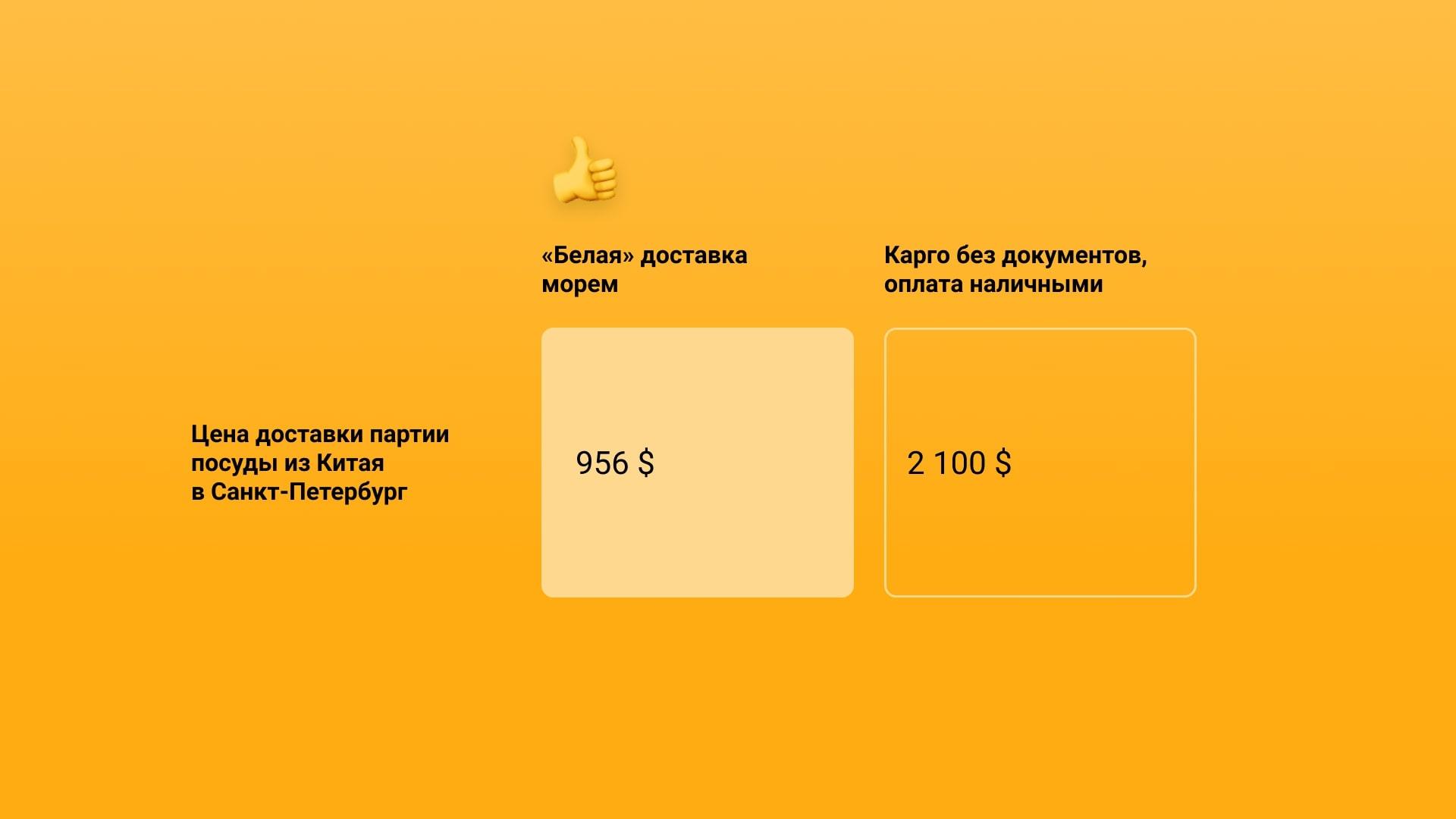 Сравнение цен доставки посуды при «белом» способе и «карго»